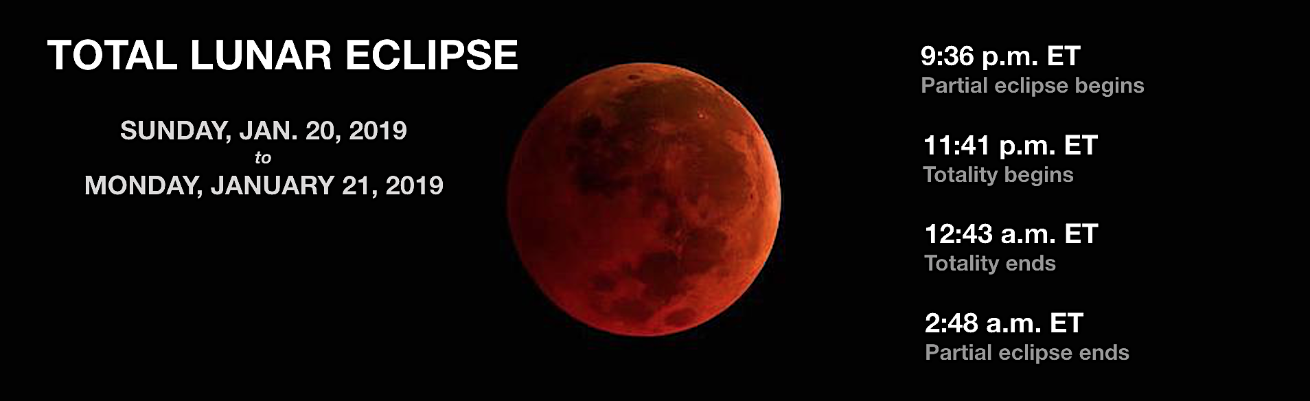 Super Blood Wolf Moon and Total Lunar Eclipse 2019